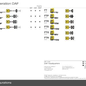 05. New Generation DAF XF XG and XG+ trucks 2021 - Axle overview
